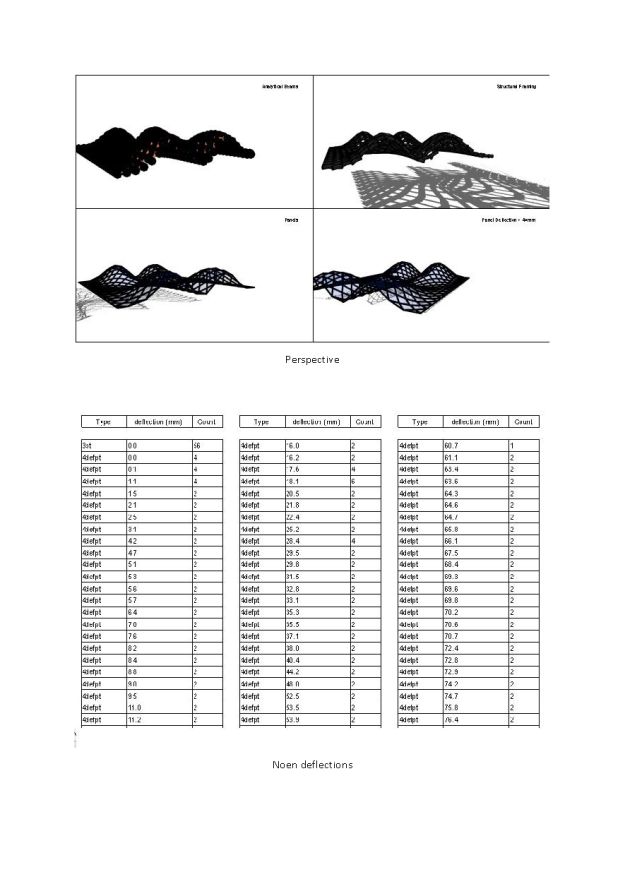 Camilla.Flataukan PDF_Page_5